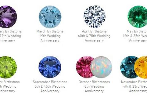 Wedding Gemstones