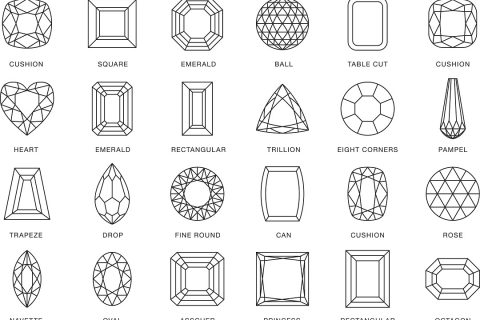 Gem Cuts and Shapes - Bulk Gemstones