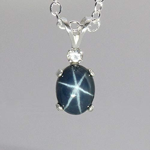 Star Sapphire - Know Information About